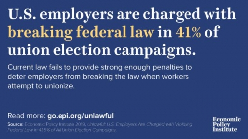 New Report Finds Employers Are Charged With Violating Federal Law 'In Four Out Of Every 10' Union Elections